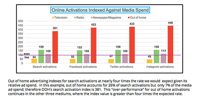 Nielson-Online-Activation-Survey-March